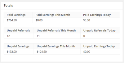 AffiliateWP Review | Overview