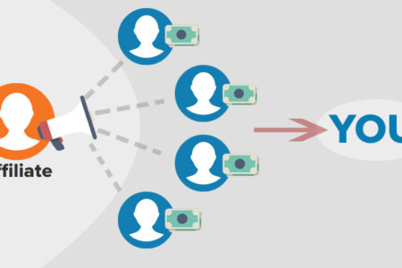 Why Create an Affiliate Program | AffiliateWP Review