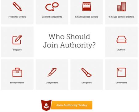 copyblogger-authority