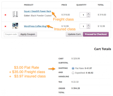 WooCommerce shipping classes | Per class costs