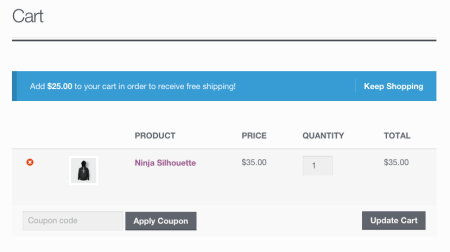 WooCommerce Cart Notice Displayed