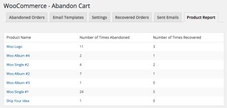 WooCommerce abandoned cart pro product report
