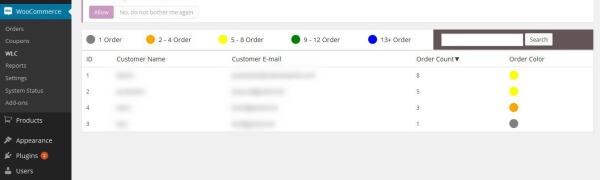 sort wc repeat customers