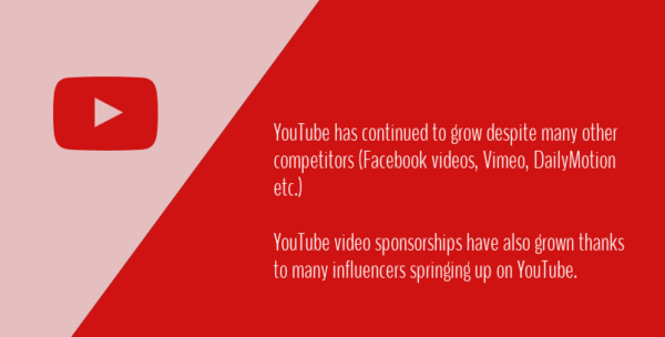 YouTube Sponsorship